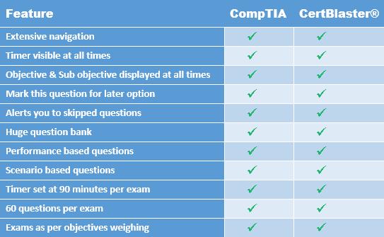 Comparing_CompTIA_CertBlaster_L+