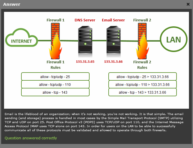 Example Of Comptia Network Practice Test Pbq