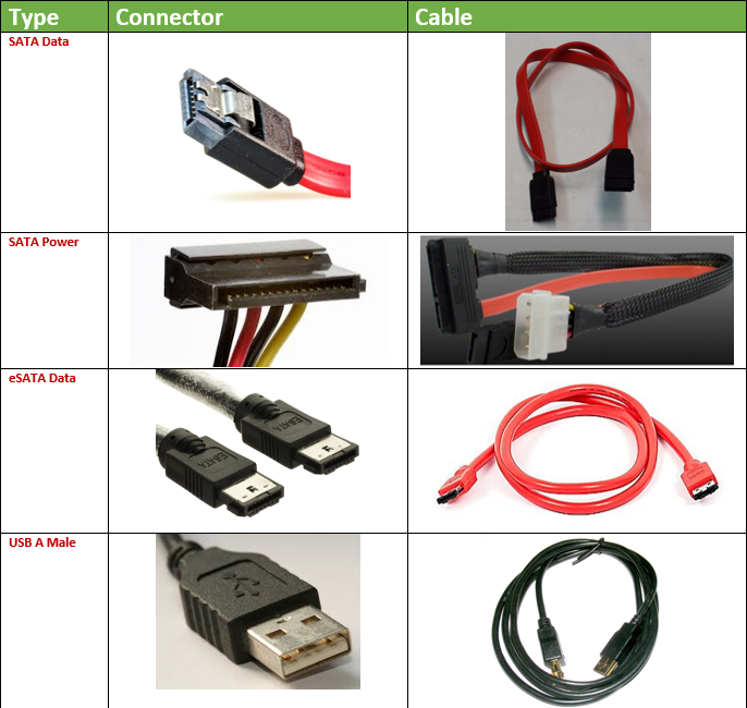Computer Cables Types Connections : Pc connector types and cables comptia a sub objective