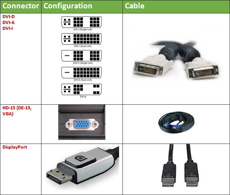 Computer Monitor Cord Types : Pc connector types and cables comptia a plus sub