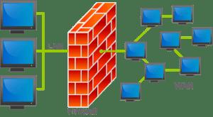 schematic of computer network firewall