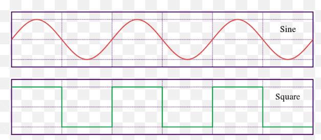 sine-square