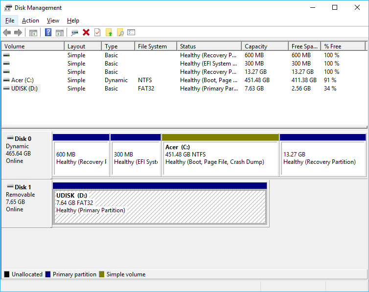 a description of disk management which refers to the condition of a disk Please run disk management please refer to this post windows backup failed not enough disk space issue won't happen to you.