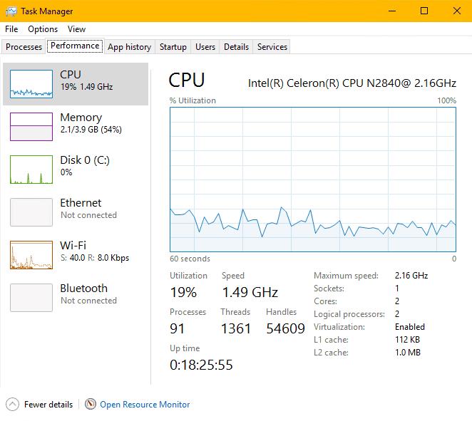 Screenshot of Task Manager Performance