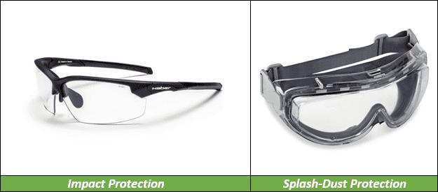 2 photos of Eye Protection