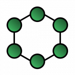 schematic illustrating a ring network topology